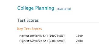 Sat Perfect Score Essays