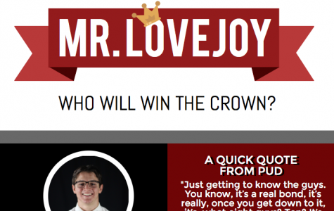 Mr. Lovejoy: Meet the contestants