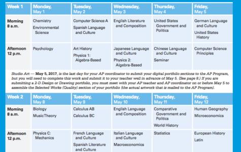 AP exams begin May 1