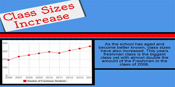Class of 2018 marks the largest freshman class in Lovejoy ISD history.