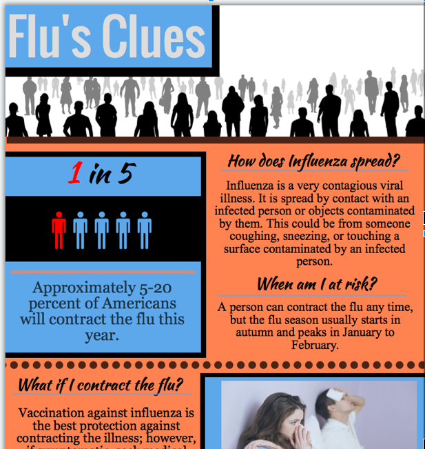 With flu season here, Will Anderson outlines the most important facts about the flu.