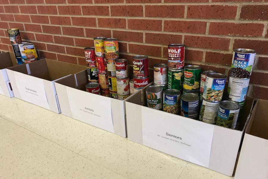 Student Council's annual food drive will run till Friday this week.