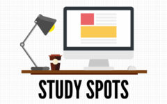 The best places to study around town are ranked based on their noise level, wifi speed and overall environment.