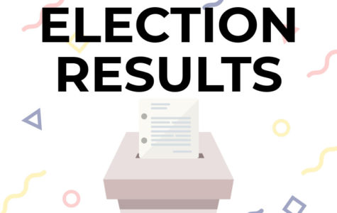 Class council election results announced