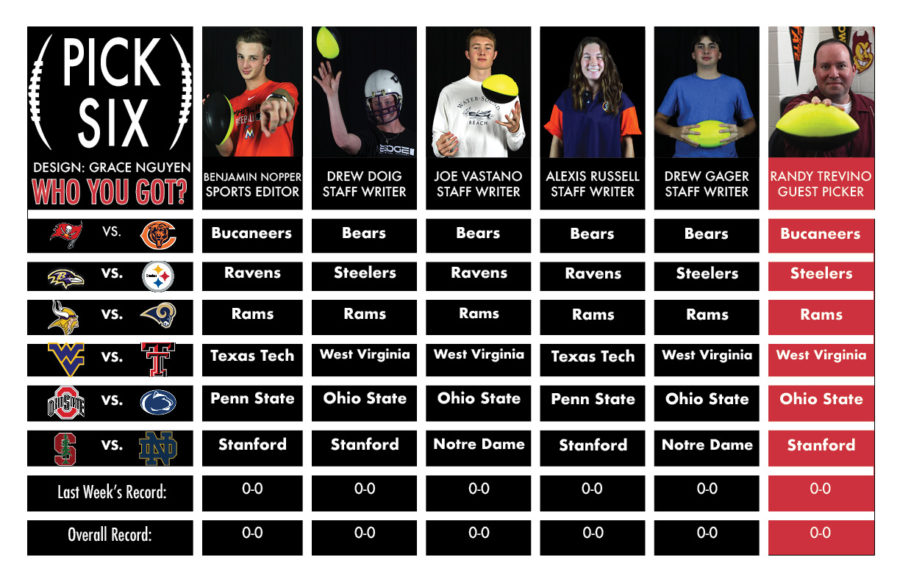 TRLs sports team, and this weeks guest picker, career counselor Mr. Trevino, select the hottest matchups of the week.