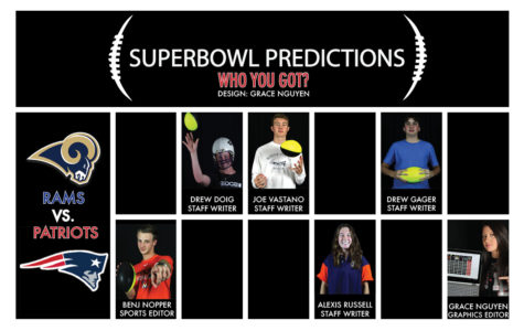 TRL Super Bowl predictions