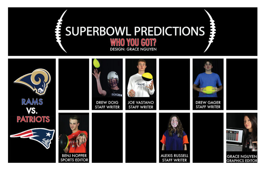 TRLs sports experts are split right down the middle on the highly anticipated matchup.