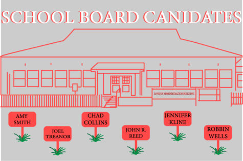 Elections for 2019-2022 school board trustees began Monday, April 22.