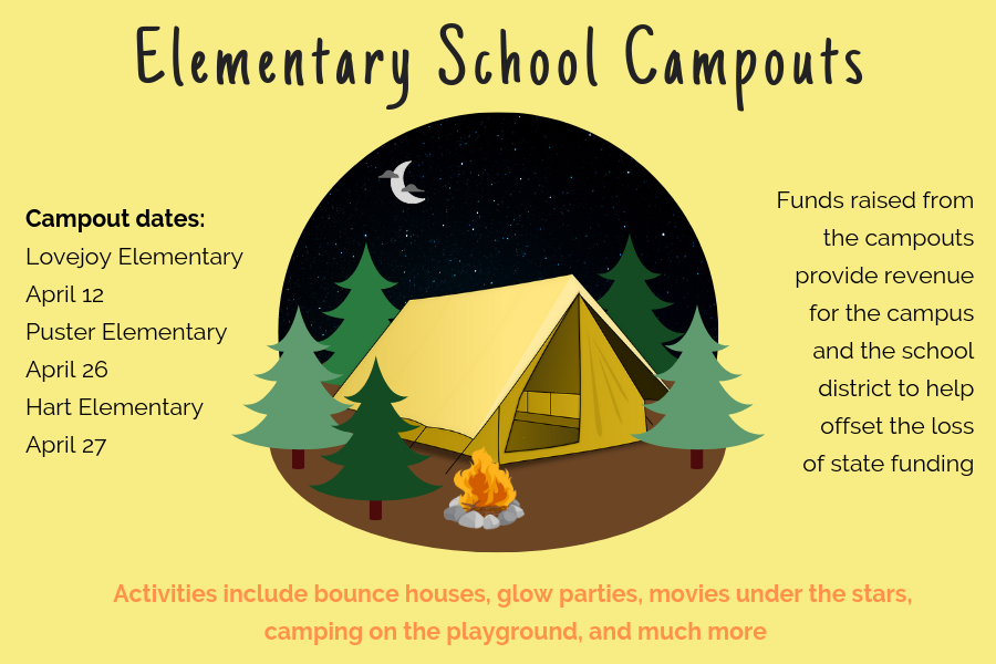 All three district elementary schools will host campouts in April to raise money for the district. Parents and students may volunteer and sign up on a SignUpGenius.