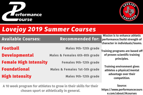 Performance Course to continue into spring and summer