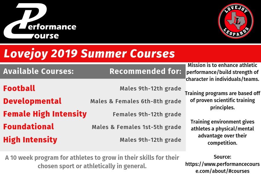 Performance Course will continue into the spring and summer. Student athletes are highly encouraged by coaches to participate.