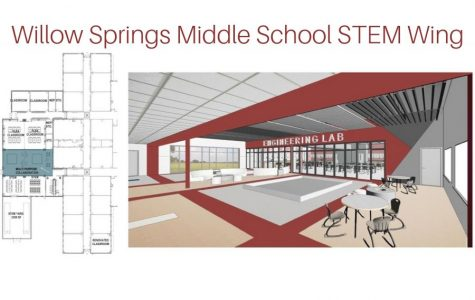Willow Springs withholds construction on new STEM wing
