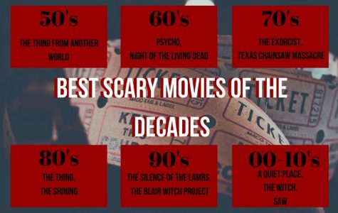 Decades of horror