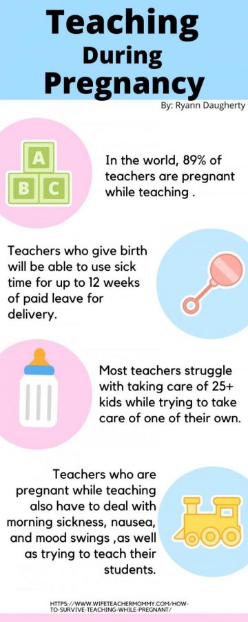 pregnant teaching