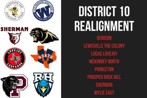 On Feb. 3, UIL published the district realignment lists for the 2020 -2021 school year.