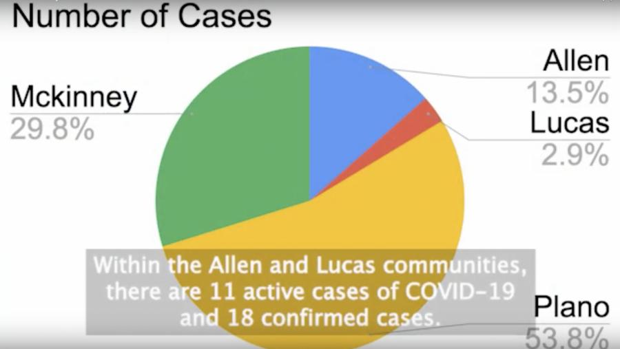 Leopard Pause: Community Cases