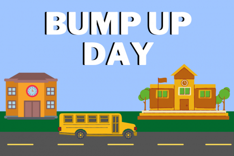 Virtual Bump up day will be hosted throughout the month of February. Students will be able to explore a combination of core class departments, electives and extracurriculars.
