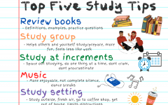 While AP exams and finals round the corner, TRL's Lily Bouldin shares her top five study tips for students.