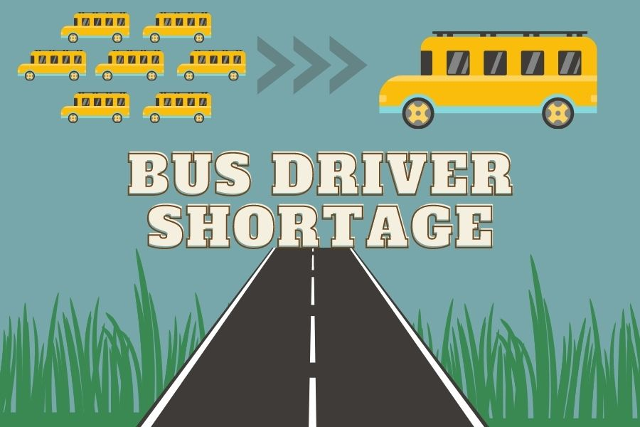 The district is facing a buss shortage causing overcrowded busses and uncomfortable students. The district is using multiple strategies to try to solve the problem.