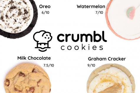 Does the cookie Crumbl(e)?